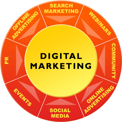 digital_Marketing